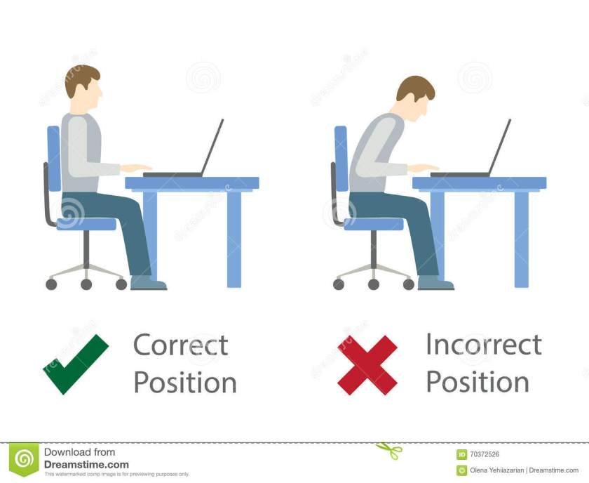 correct-incorrect-sitting-posture-computer-flat-design-vector-illustration-70372526